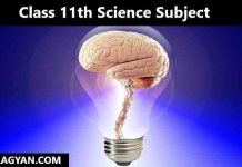 Class 11th Science Subject